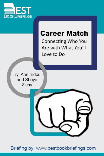 For some, a job is just a way to pay the bills. For others—those whose careers fit their passions and personalities—it is a source of great satisfaction and success. Career Match is designed to help people discover their ideal work. It determines their personality style, then walks them through the range